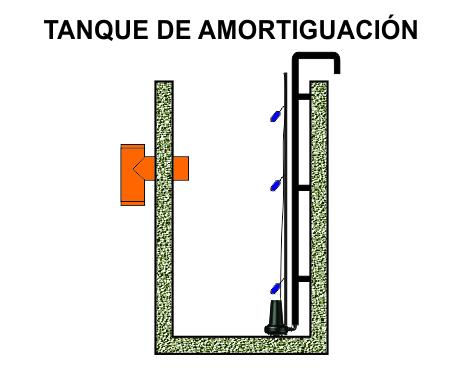 tanqamorti